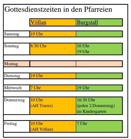 GoDi Plan Burgstall Völlan